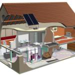 Gli impianti meccanici di casa