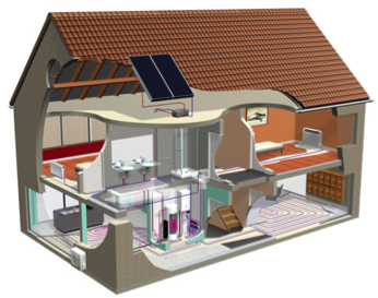 Introduzione al risparmio energetico per la casa - Casa in comproprieta e diritto di abitazione ...